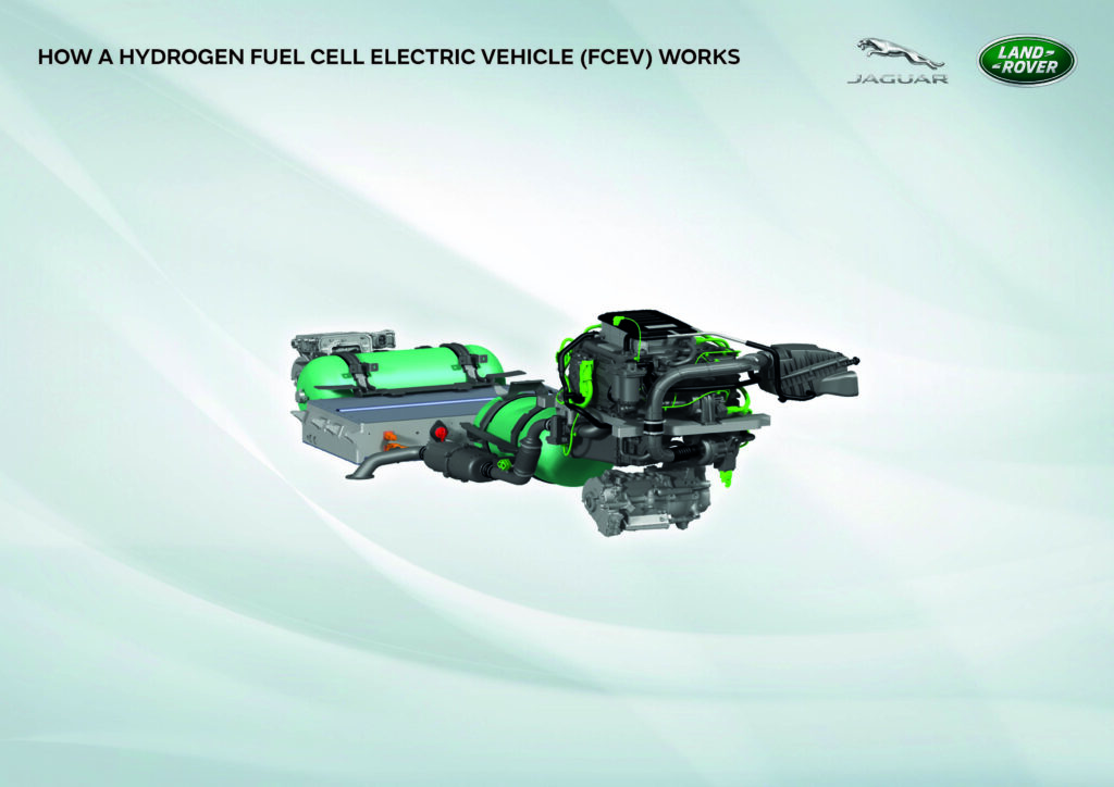 Land Rover hydrogen-powered defender fuel cell prototype
